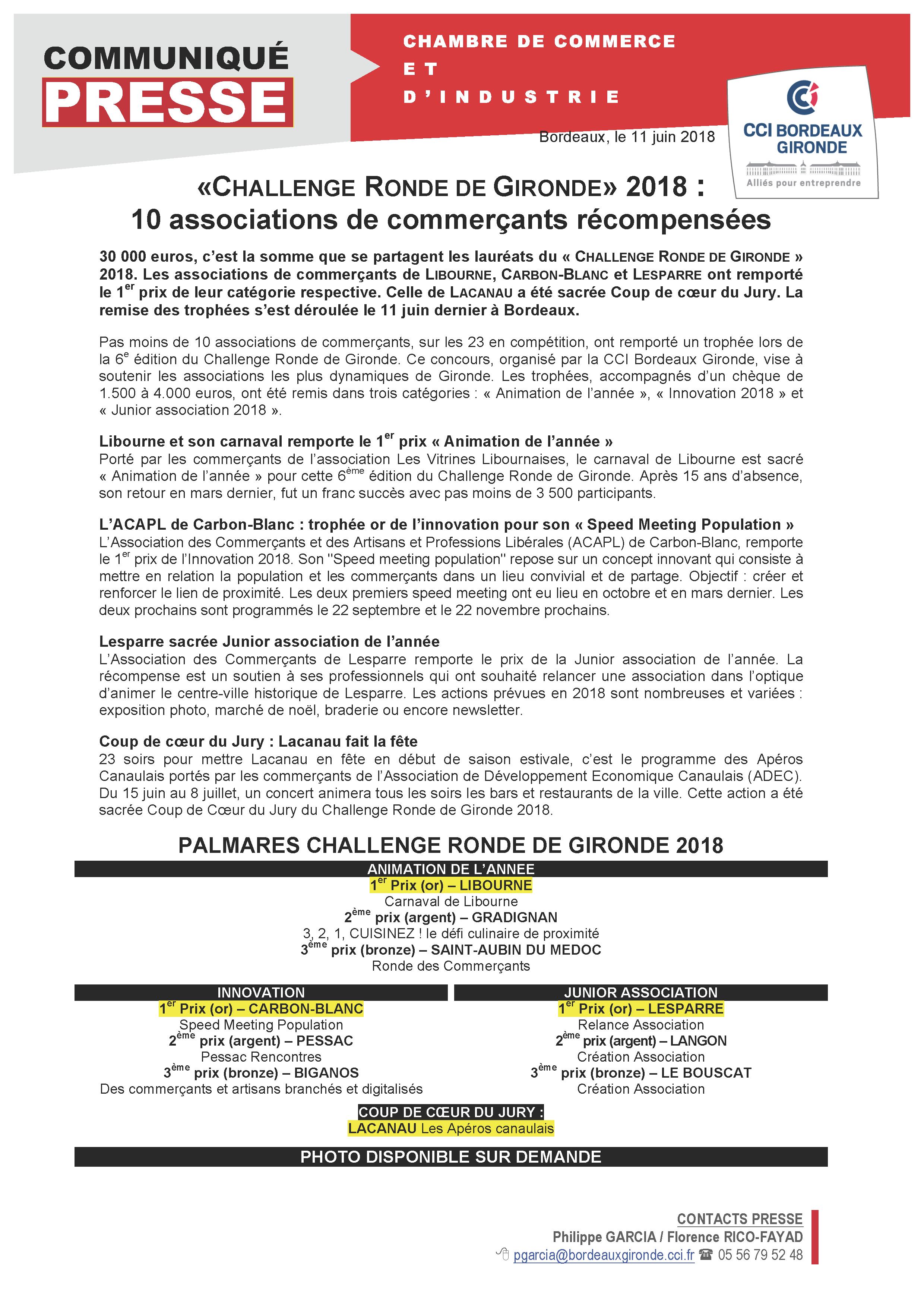 2018-cp-palmares-challenge-ronde-de-gironde-11-06-2018